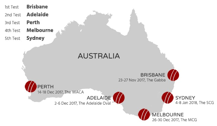 Official Ashes Travel Packages ON SALE! aussiemapDATES